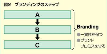 8-3-1_q.jpg