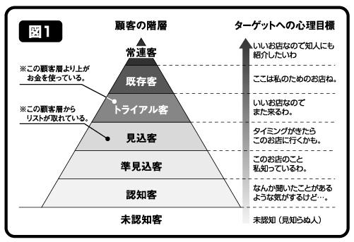 http://www.koukoku-ya.jp/img/column/column_01.jpg
