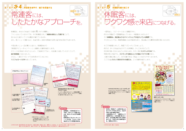 売上げアップサポートプログラム2009年2月発行